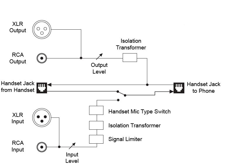 xlr to rca wiring images