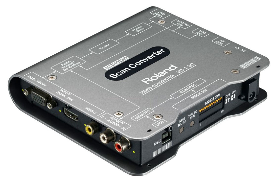 A B Switch For Hdmi Cable