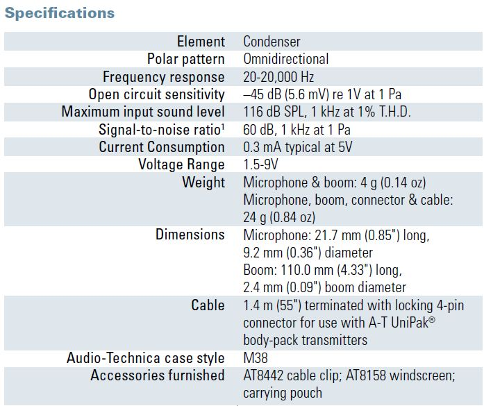 Audio Technica PRO92CW-TH Figure 2