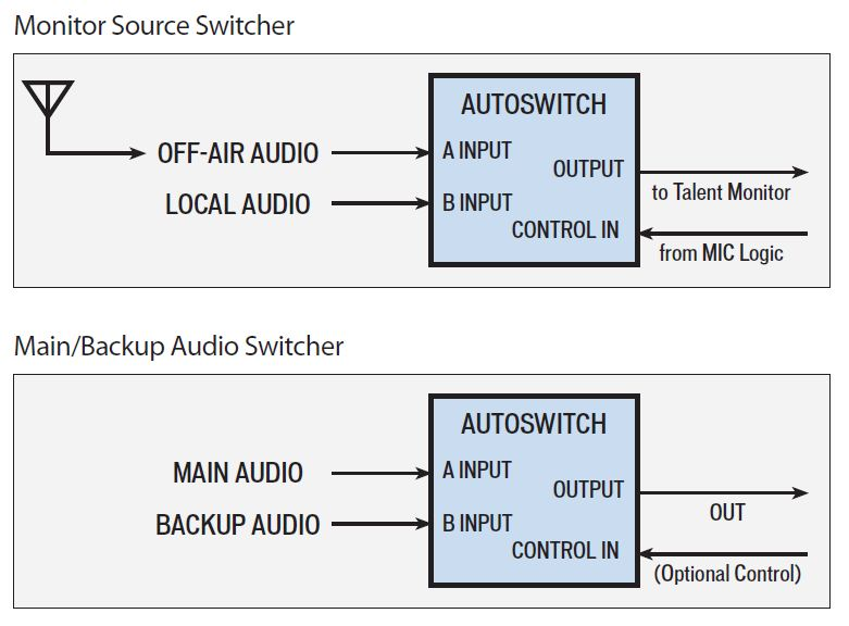 Henry Engineering AutoSwitch Figure 3