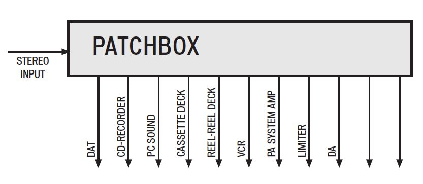 Henry Engineering Patchbox-II Figure 3