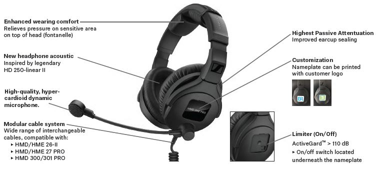 Sennheiser HMD300-XQ-2 with Cable Figure 1